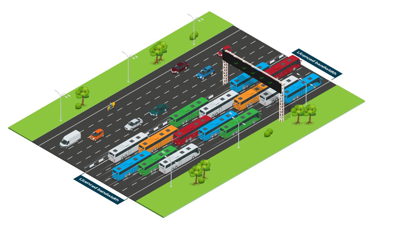 Optimized 5G network highway analogy diagram