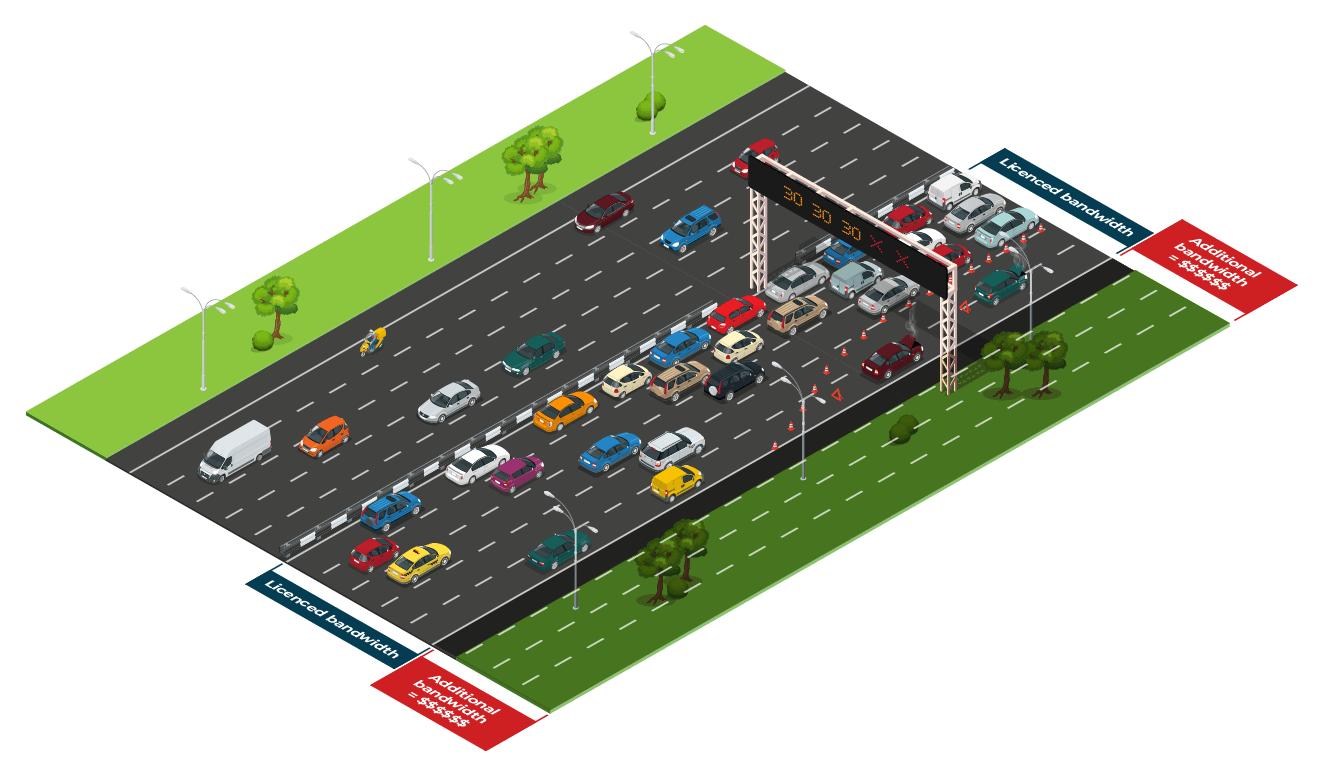 5G network highway analogy diagram