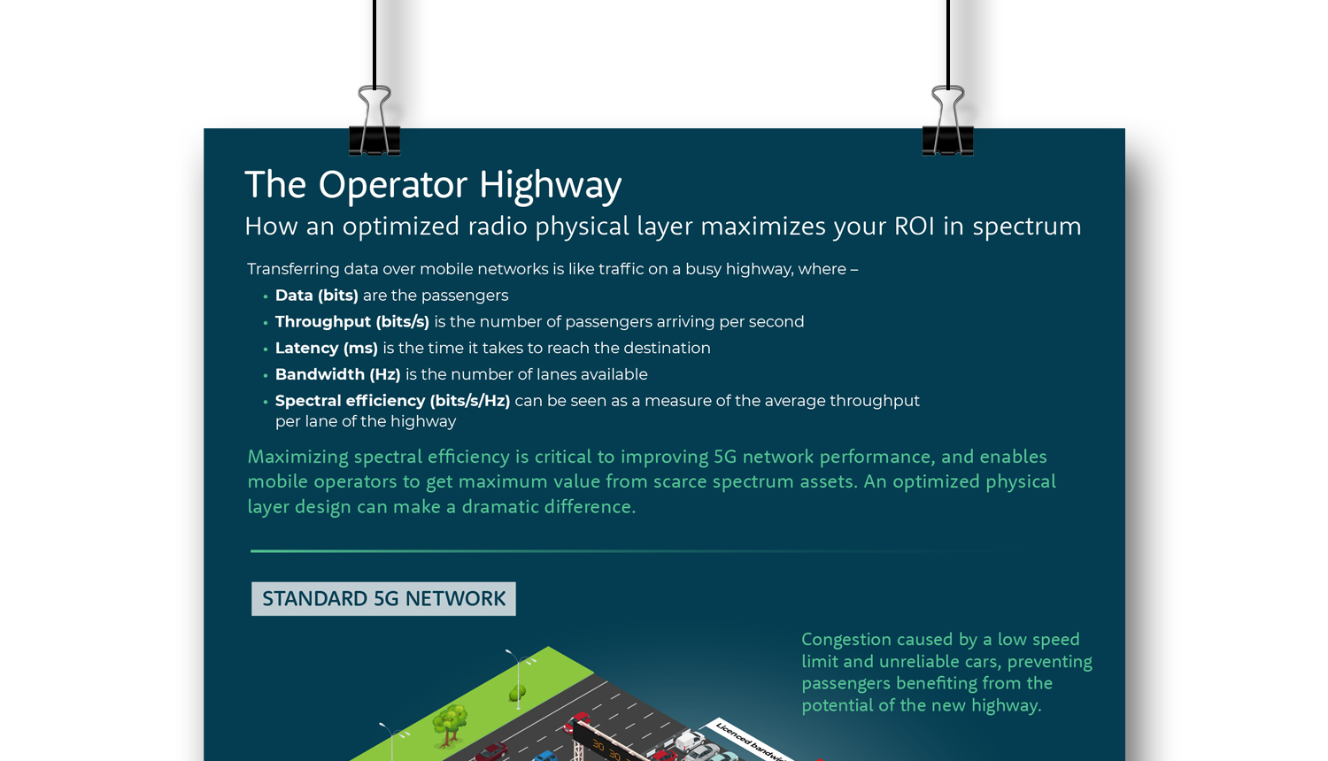 Maximize your ROI in spectrum with an optimized radio physical layer